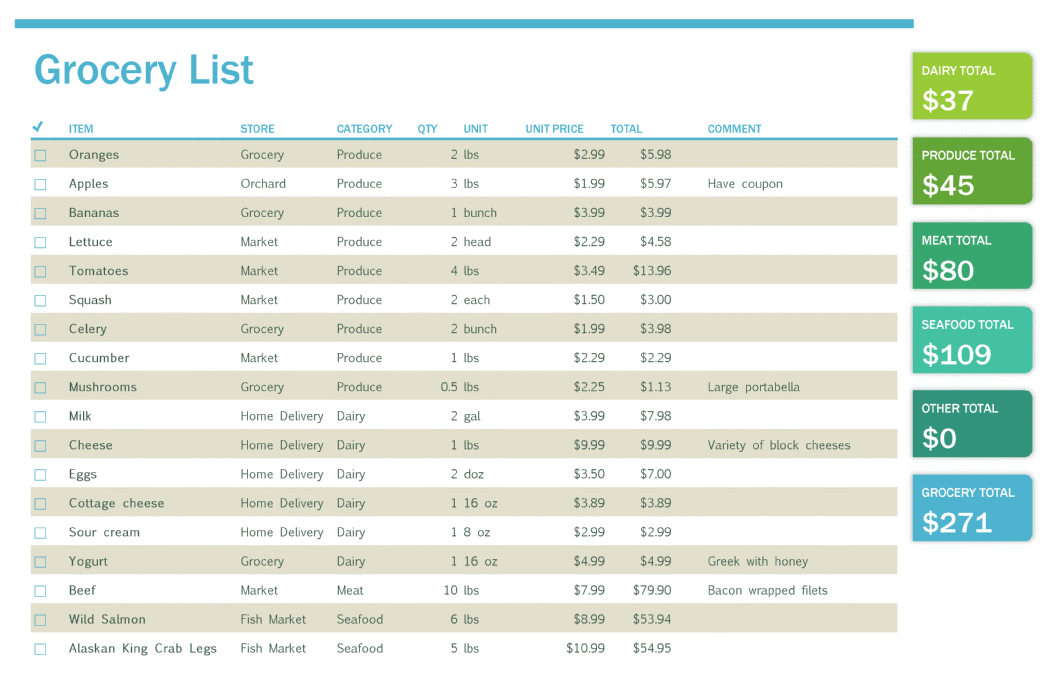 Home Grocery List Template