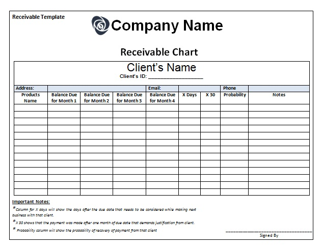 Sample Trade Receivable Template
